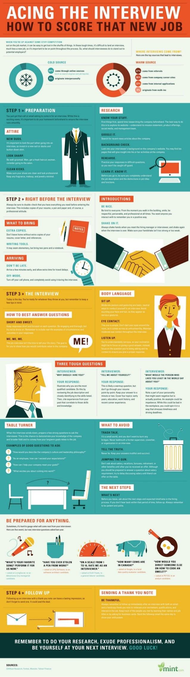 Tips Sukses Menghadapi Wawancara Kerja