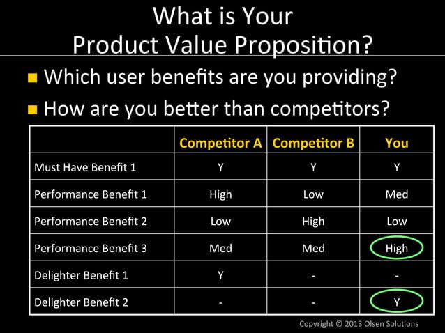 Customer  Needs  &  Benefits  Copyright  ©  2014  Olsen  Solu7ons