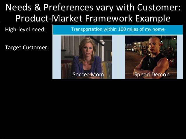 Needs  &  Preferences  vary  with  Customer:  Product-‐Market  Framework  Example  High-‐level  need:  Transporta7on  wi...