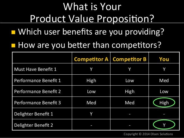What  is  Your  Product  Value  Proposi7on?  n Which  user  benefits  are  you  providing?  n How  are  you  beQer  than...