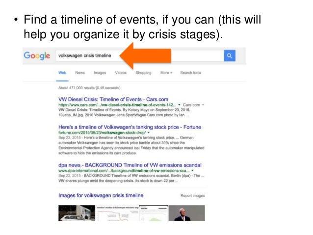 How To Analyze Crisis Communication