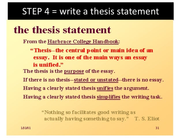 writing a thesis statement questions and answers