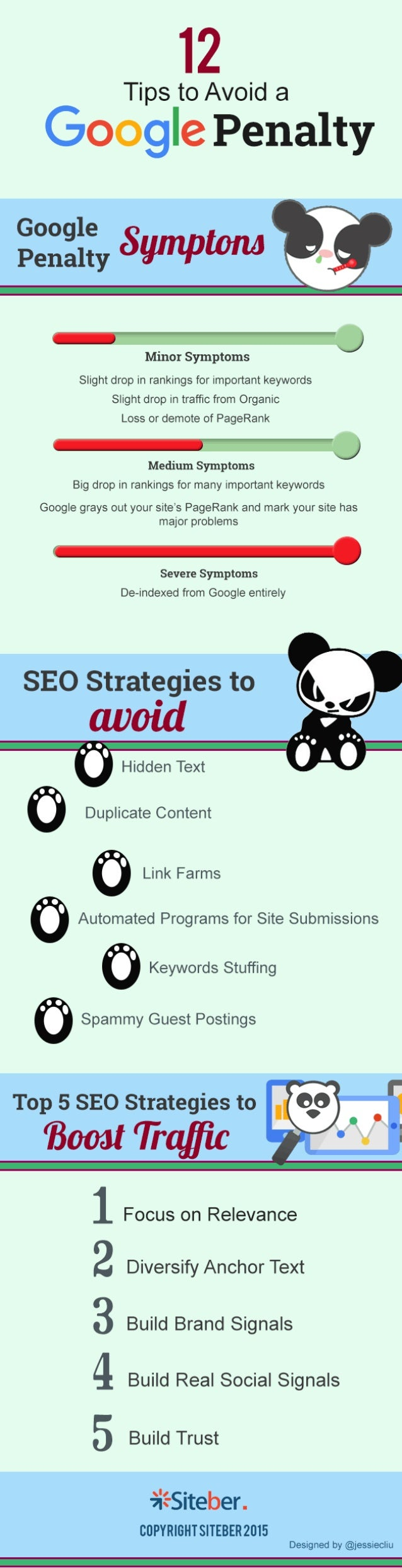 12  Tips to Avoid a  Google Penalty      O  Minor Symptoms  Slight drop in rankings for important keywords Slight drop in ...