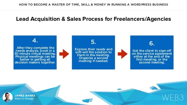 How To Become A Master Of Time Skill Money In Running A Wordpress