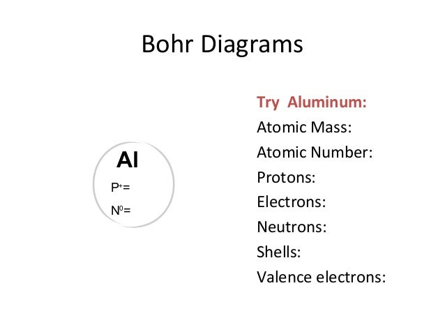 How to bohr diagram 16 bohr diagrams ccuart Gallery