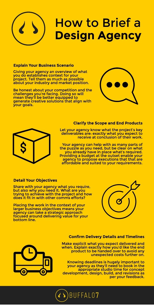 How to brief a design agency for Home design agency scp