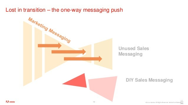 How to Bring Sales and Marketing Together in 2021