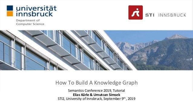 Semantics Conference 2019, Tutorial Elias Kärle & Umutcan Simsek STI2, University of Innsbruck, September 9th , 2019 How T...