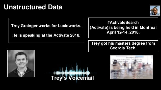 Trey Grainger works for Lucidworks. He is speaking at the Activate 2018. #ActivateSearch (Activate) is being held in Montr...