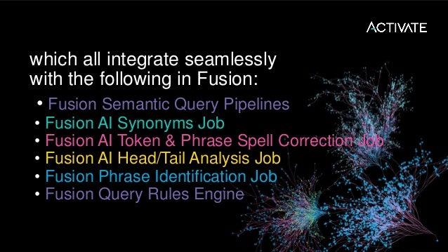 Fusion AI Semantic Search Jobs