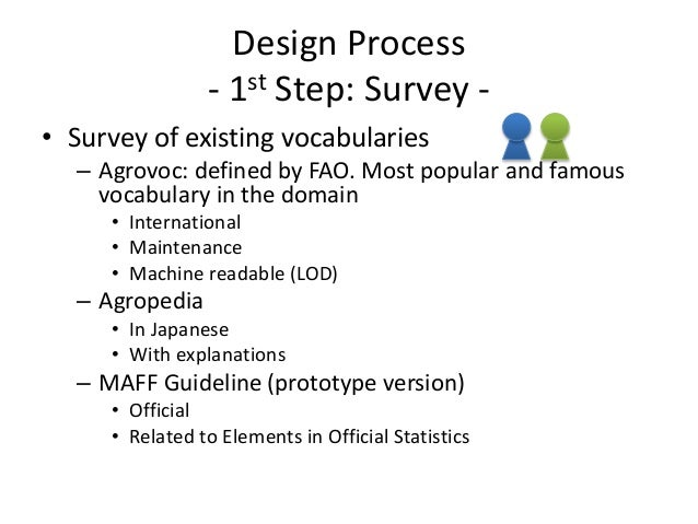 農業ITシステムで用いる農作 業の名称に関する個別ガイ ドライン(試行版)