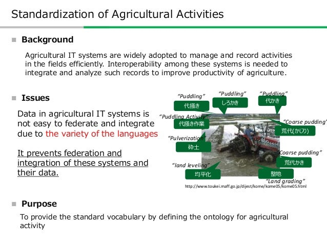 Standardization of Agricultural Activities  Background  Issues  Purpose Agricultural IT systems are widely adopted to m...