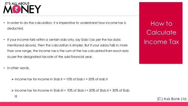 how to calculate income tax return