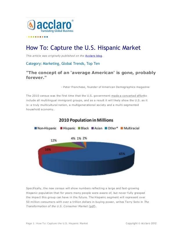 How To: Capture the U.S. Hispanic MarketThis article was originally published on the Acclaro blog.Category: Marketing, Glo...