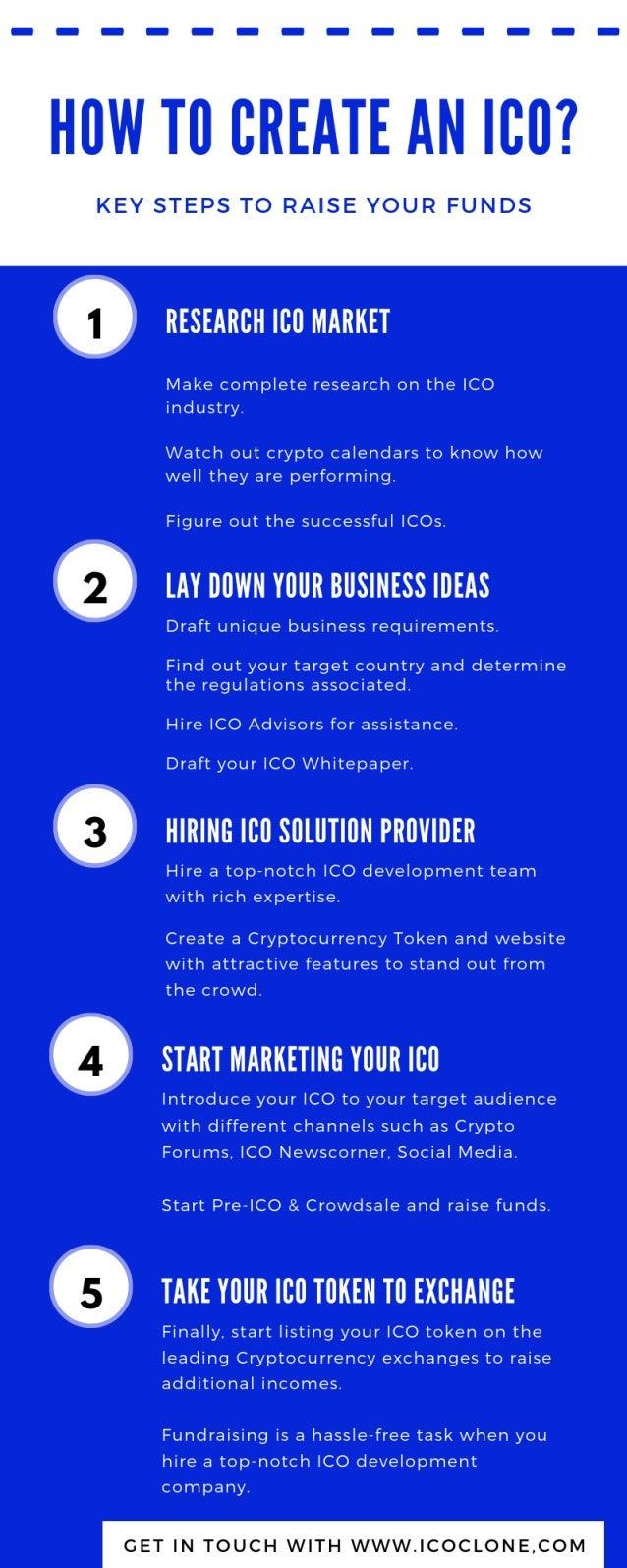 How To Create An ICO?
