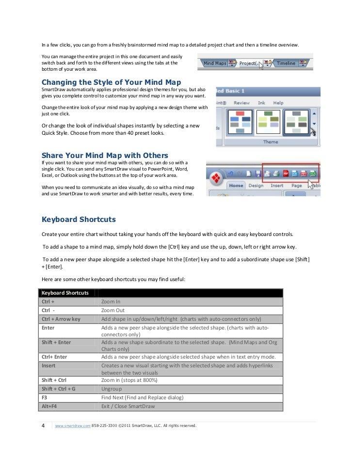4 - Smartdraw Software Llc