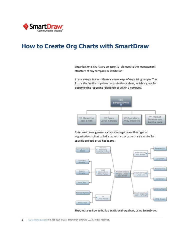 how to create org charts with smartdraw organizational - Smartdraw Software Llc