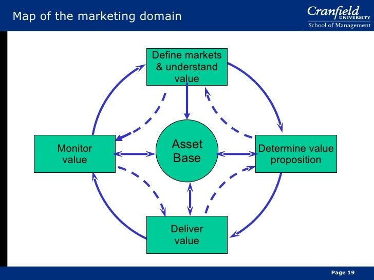 the strategic marketing plan chowking عرض ملف hermie laygo الشخصي على linkedin developed an integrated marketing plan directed to develop strategic marketing plans and.
