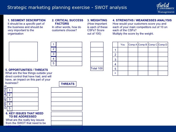 strategic plan swott analysis Through the process, you can isolate key issues that can be incorporated into a  business plan or a strategic planning session through the swot process,.