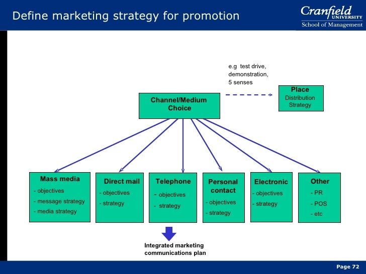 redwin strategic marketing plan