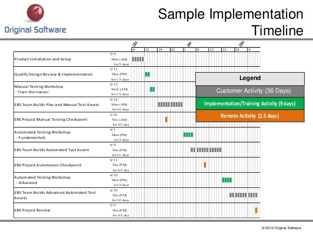 How to Deliver your Oracle EBS R12 Upgrade
