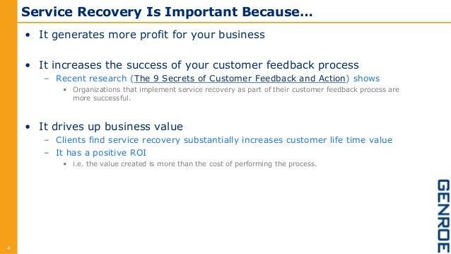 Service Recovery Strategies Slideshare