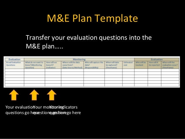 How to develop a monitoring and evaluation plan for Project monitoring plan template