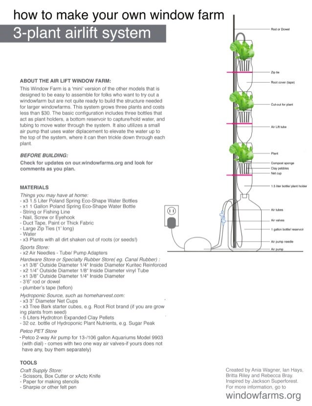 Window Farms 3-Plant Airlift system