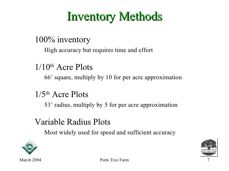 How to do an inventory of your trees for How to calculate board feet in a tree