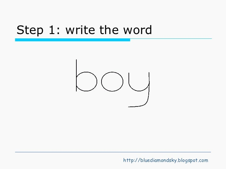 How To Draw A Boy The Easy Way