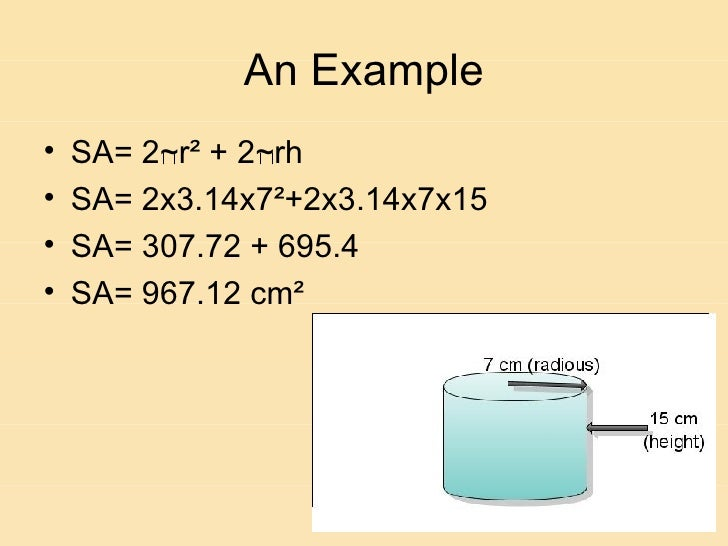 how to find the area of a net