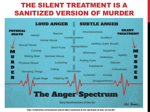 Giving a narcissist the silent treatment