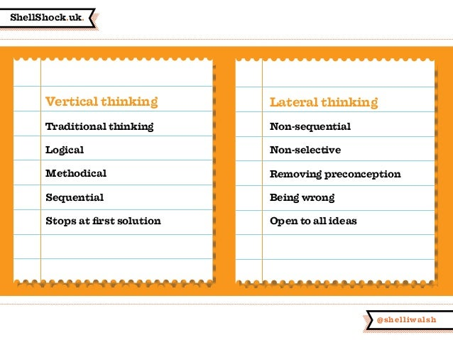 ShellShock.uk. @shelliwalsh Vertical thinking Traditional thinking Logical Methodical Sequential Stops at first solution L...