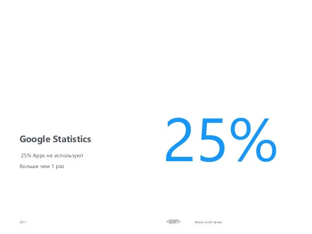 Google Statistics 2017 Mobile UI/UX details 25% Apps не используют больше чем 1 раз 25%