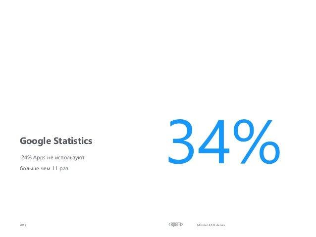Google Statistics 2017 Mobile UI/UX details 24% Apps не используют больше чем 11 раз 34%