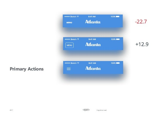 Cognitive Load Primary Actions 2017