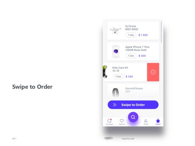 Cognitive Load Swipe to Order 2017