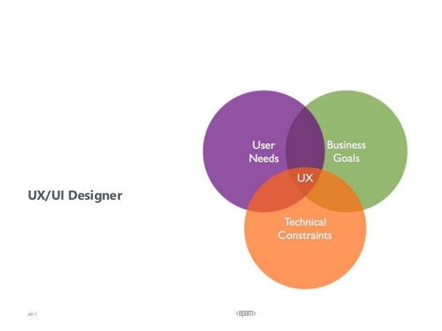 2017 UX/UI Designer