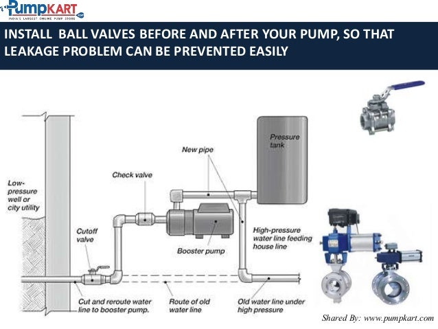 How To Install A Water Pump. Dental Office Computer Systems. University Of Colorado Journalism. Orkin Vs Terminix Reviews Should I Buy Stocks. Web Development Certification Online. Samsung Office Phone Systems Dodge Erie Pa. Rockhurst University Athletics. Medicare Healthcare Plans Floating Rate Bonds. Car Powertrain Warranty Spokane Injury Lawyer