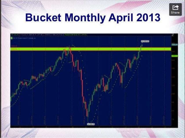 How to Invest The Stock Market - www.wealthybucket.com