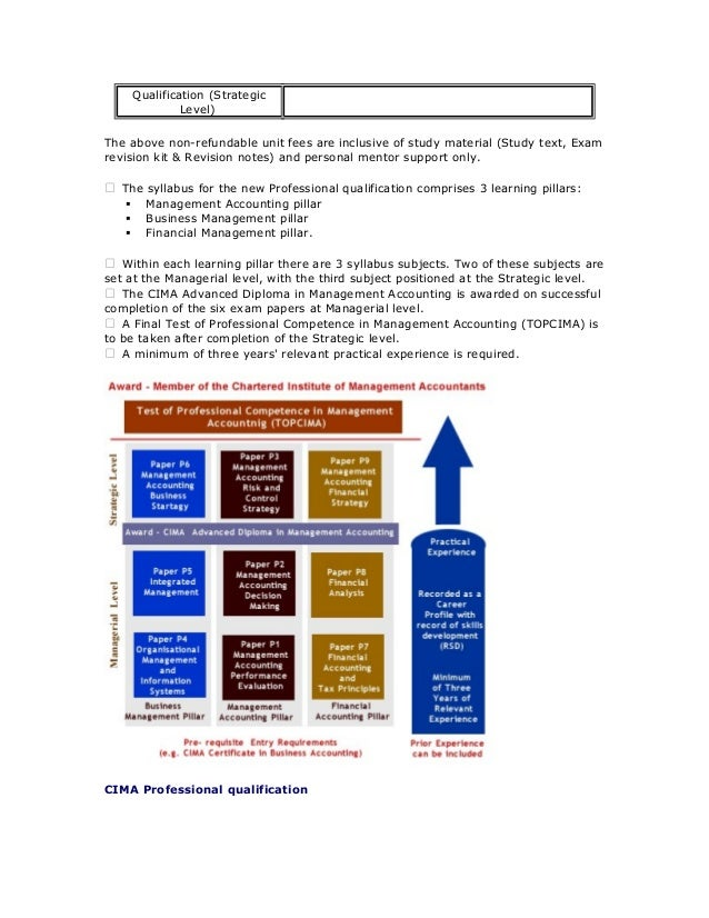 CIMA - Study & Exam