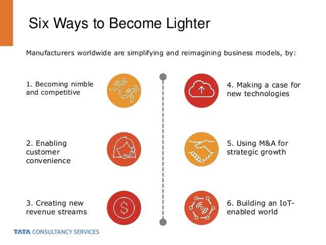 How To Lighten Up Business Models Slide 2