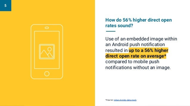 How To Create Rich Push Notifications in 4 Simple Steps