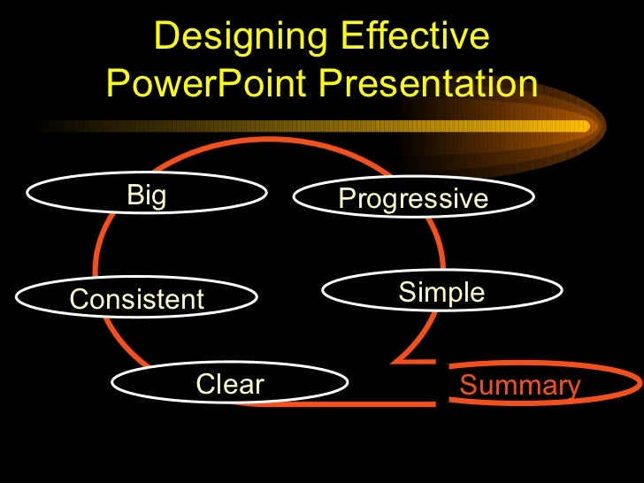 How to give a good powerpoint presentation.