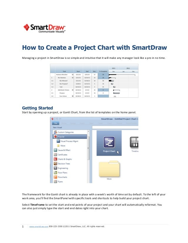 1 www.smartdraw.com 858-225-3300 ©2011 SmartDraw, LLC. All rights reserved. Managing a project in SmartDraw is so simple a...