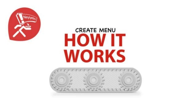 how to create online restaurants menu