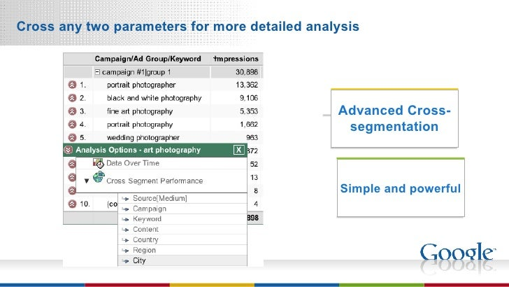 Cross any two parameters for more detailed analysis  Simple and powerful Advanced Cross-segmentation