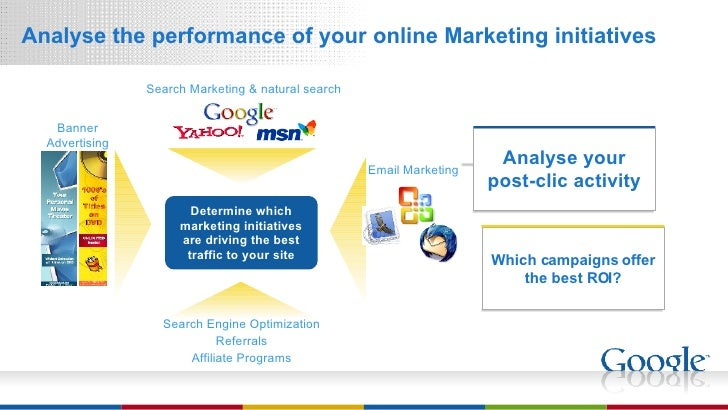<ul><li>Analyse the performance of your online Marketing initiatives </li></ul>Which campaigns offer the best ROI? Analyse...