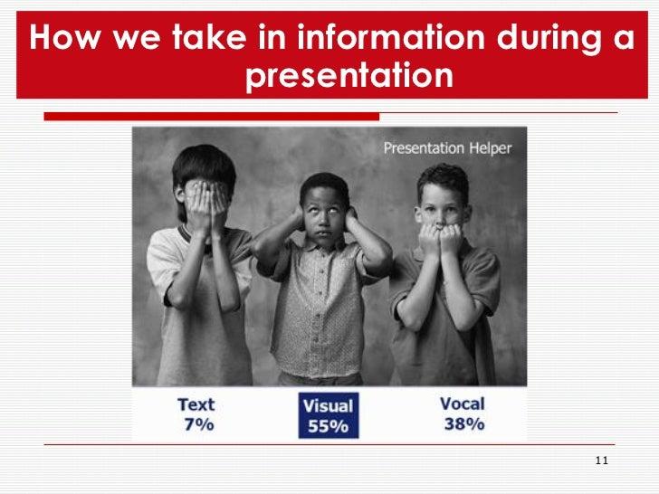 <ul><li>How we take in information during a presentation </li></ul>