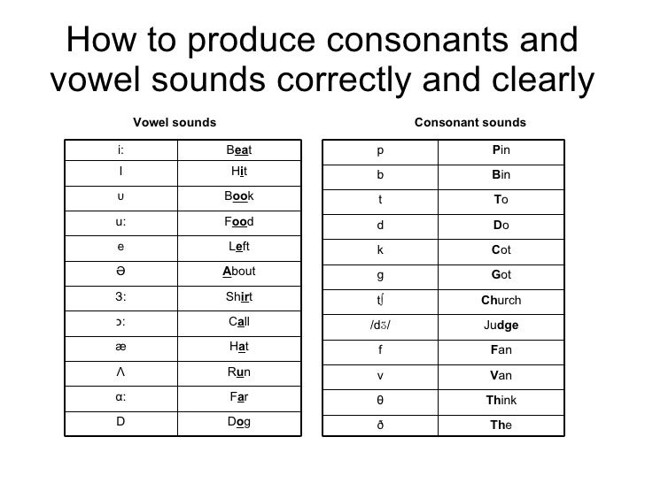 how to produce vowel sounds